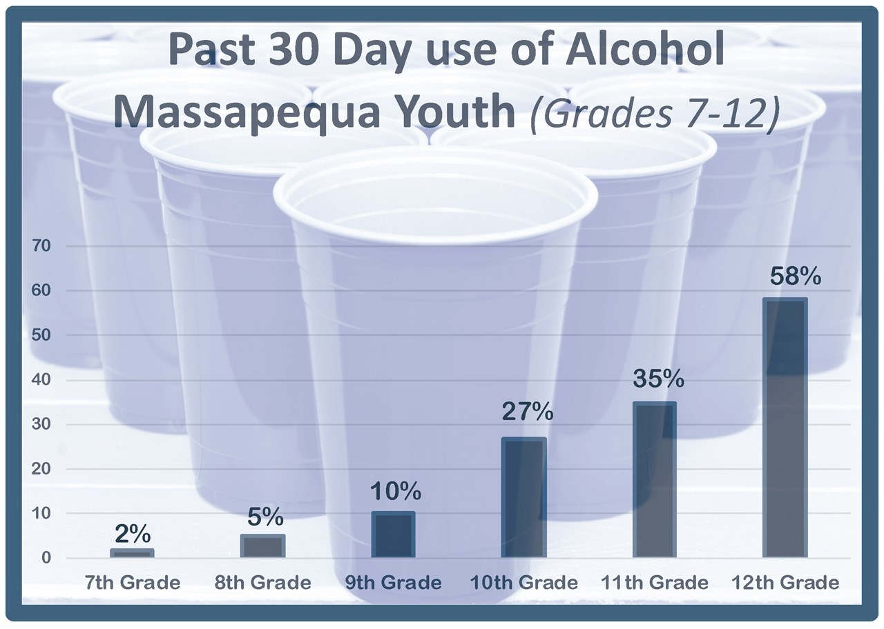 Alcohol_Graph_Website
